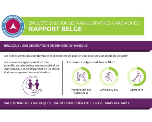 Heart Valve Disease Survey 2020: Belgian Results (Belgian French)