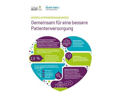 Heart Valve Disease Report Summary – German