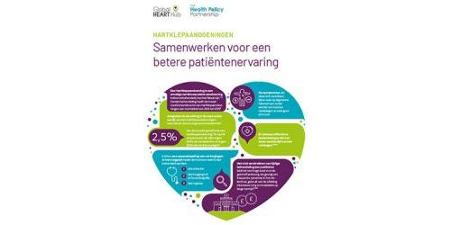 Heart Valve Disease Report Summary - Dutch